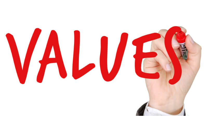 importance of values