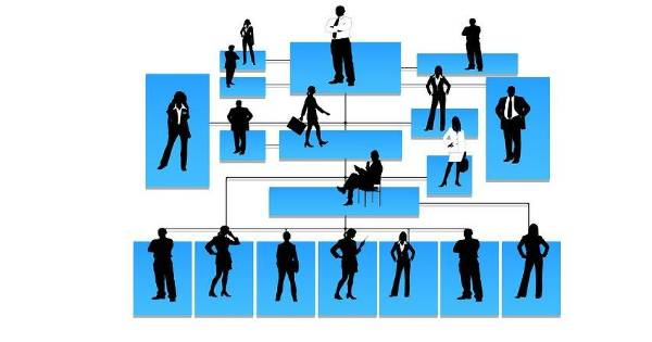 Importance of Employee Relation